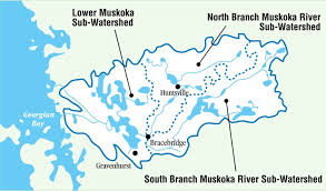 Muskoka Watershed